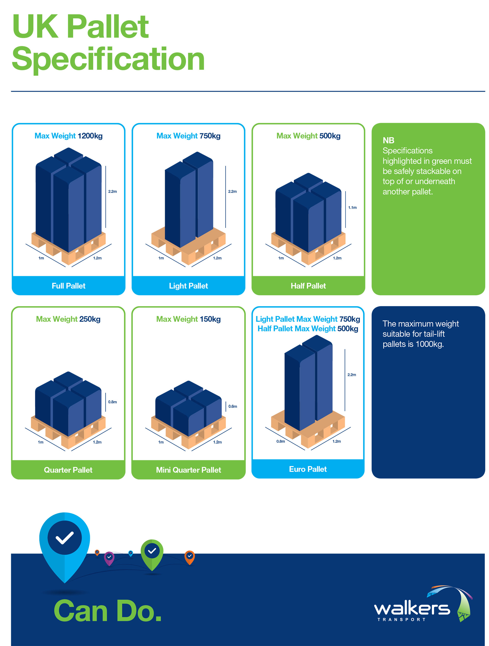 Walkers Transport UK pallet sizes and weight specifications